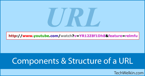 Parts of URL: Understand the Structure of Web Address