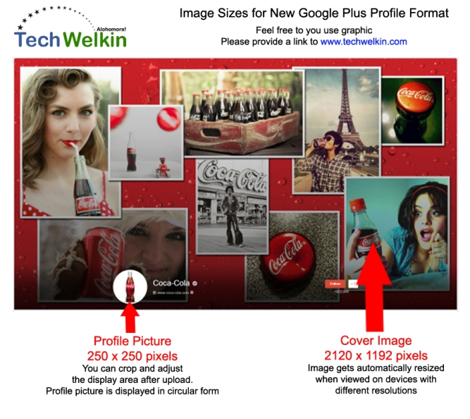 Google Plus Profile and Cover Image Sizes