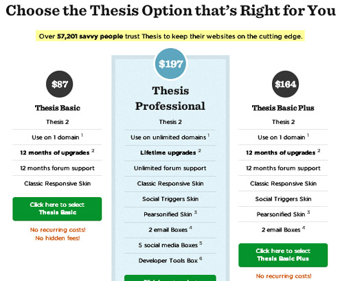 thesis media box The thesis theme comes with a default rotator image gallery however, you can create a more flexible, simple alternative using a snip of javascript in your multimedia box custom code section.