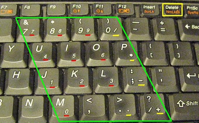 Numeric Pad keys marked on a laptop keyboard.