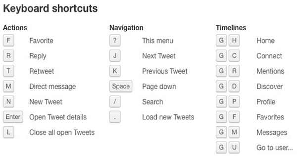 "Twitter shortcuts screen that pops up when you press ""?"""
