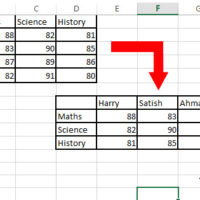 Transpose function of a table in Excel.