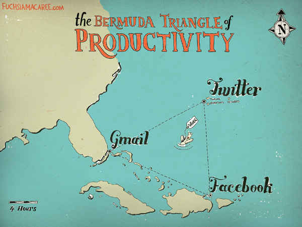 Don't get trapped in the Bermuda Triangle of Productivity.