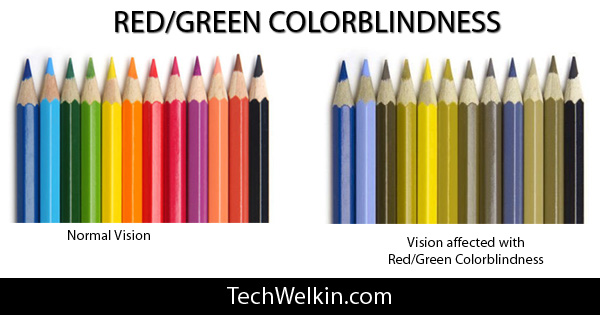 Comparison of the visions of a normal and red-green colorblind person.