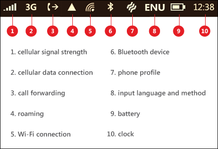 Mobile symbols in the top bar of a Windows phone.