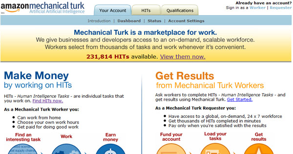 Amazon Mechanical Turk is one of the best online micro jobs website. Give it a try and make money online while working at home.