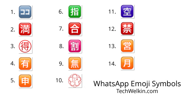 True Meaning Of Whatsapp Emoticons Smiley Symbols