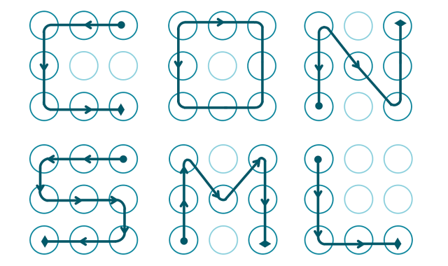 Some of the commonly used pattern locks. These patterns are considered weak because these are easily guessable.
