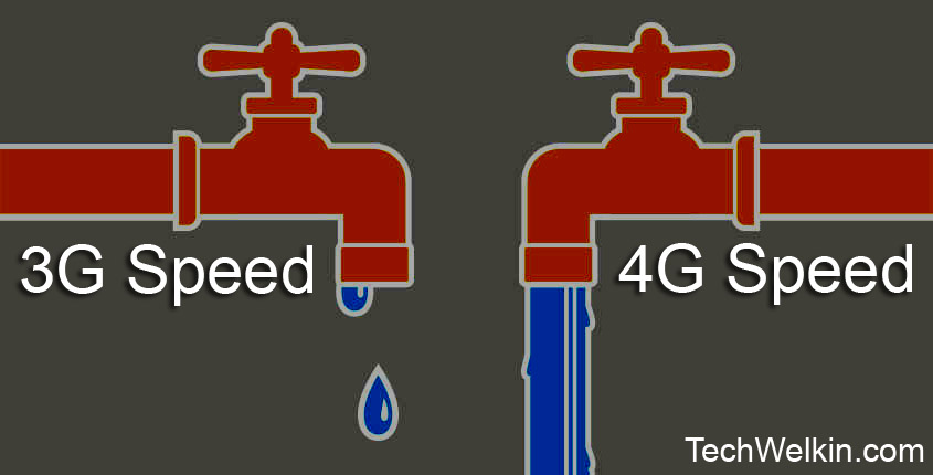 Difference between the speeds of 3g and 4g networks.