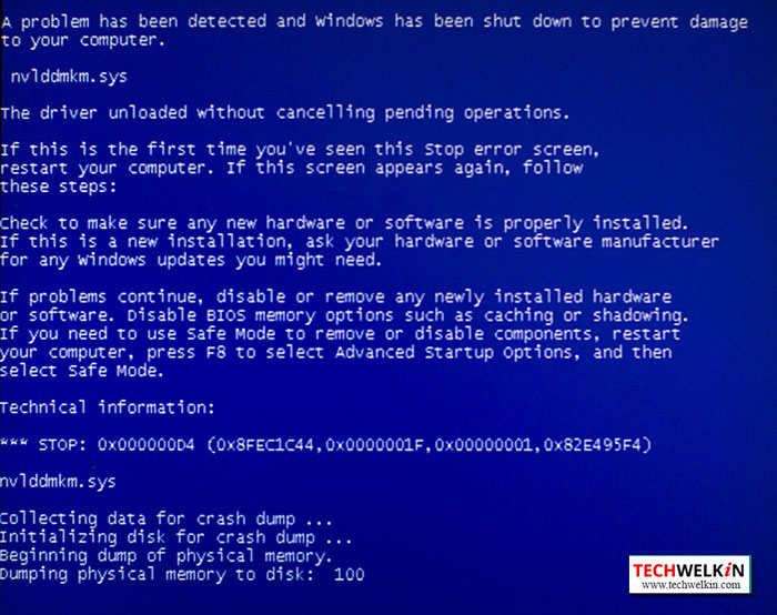 Blue Screen of Death may require RAM Test
