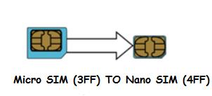 micro to nano sim card