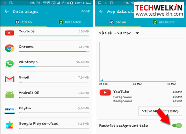 restrict background data to reduce mobile data usage